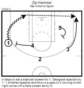 San Antonio Spurs' Hammer